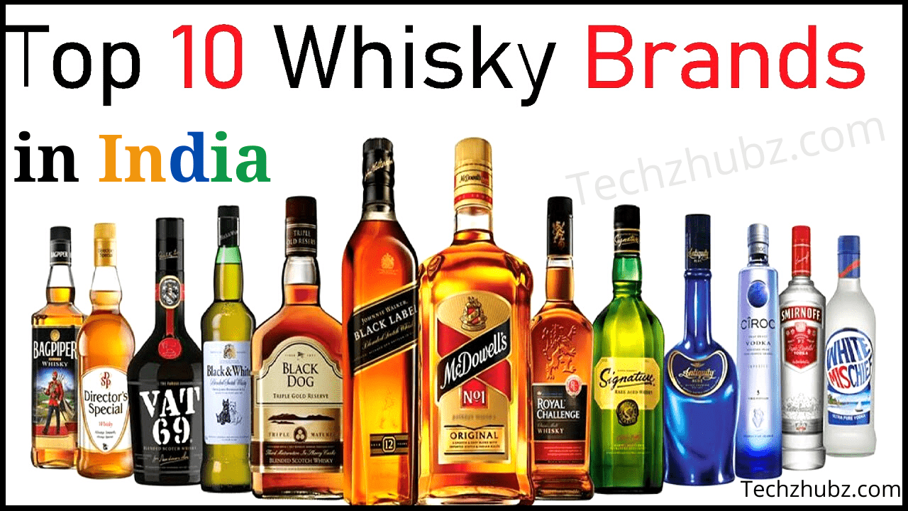 Best Scotch Whisky Brands In India